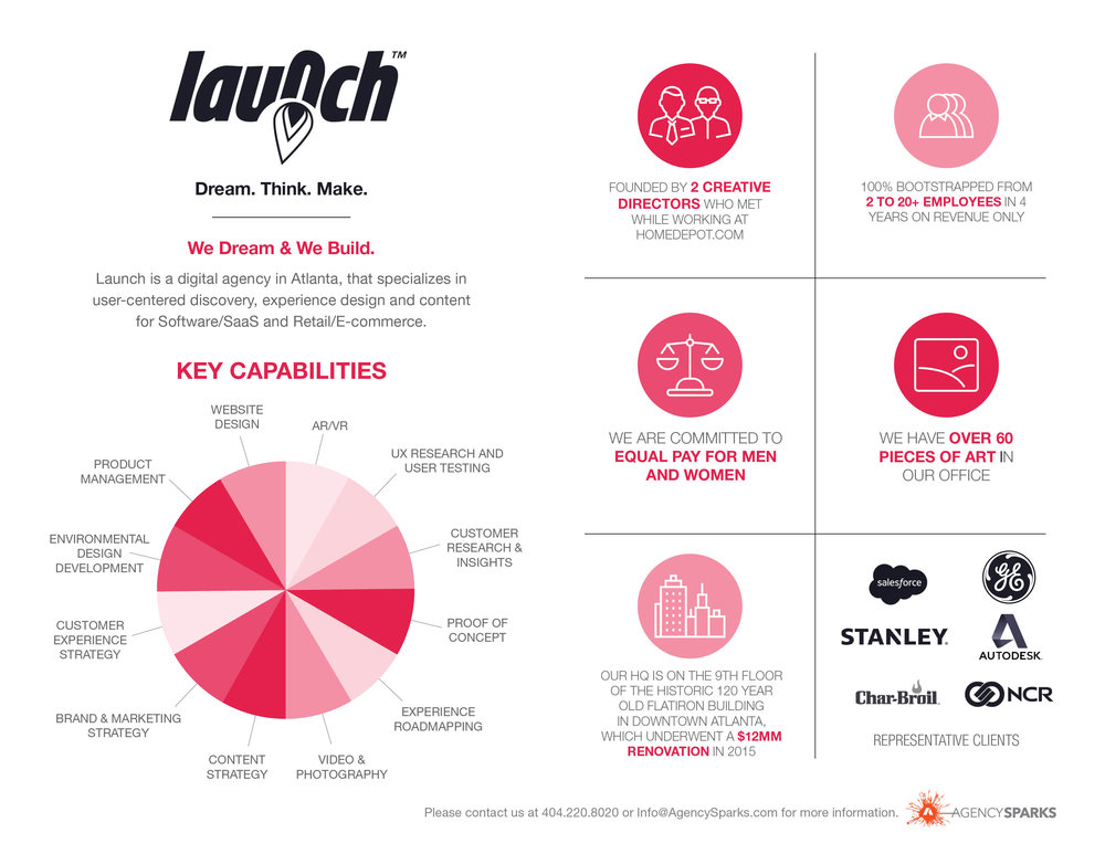 Launch is a marketing agency with core areas of expertise in research and strategy, user experience, visual design, and development.