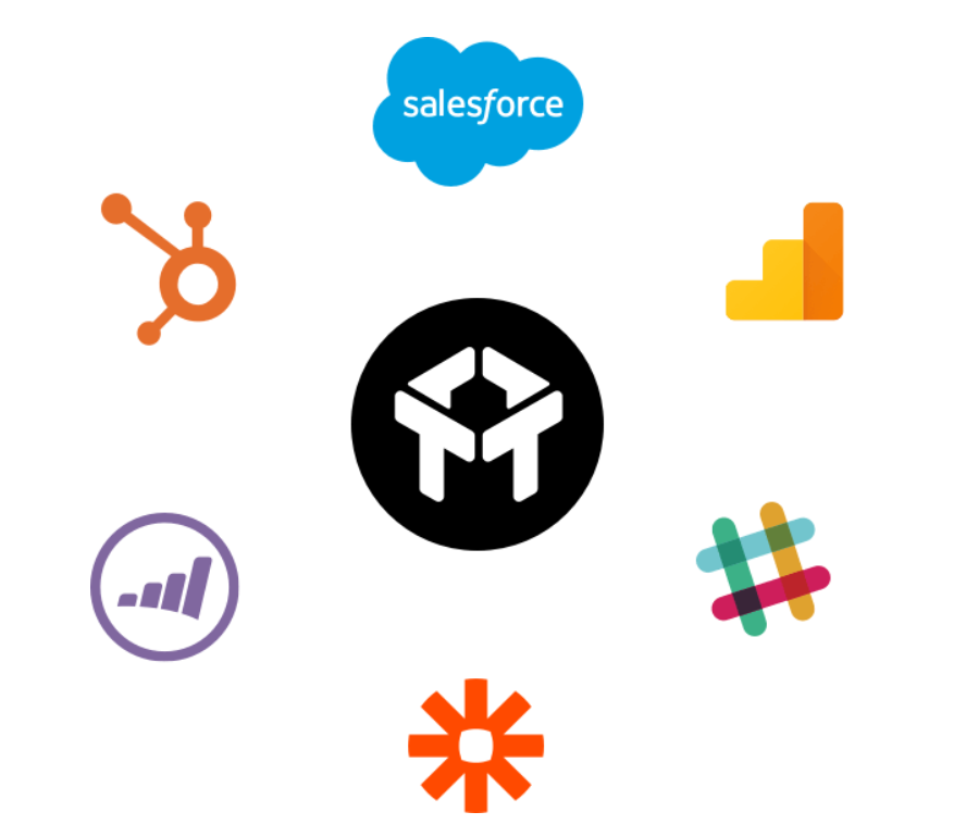 Drift integrates with other popular tools like Slack, Salesforce, Hubspot, Marketo, Zapier, and Google Analytics.