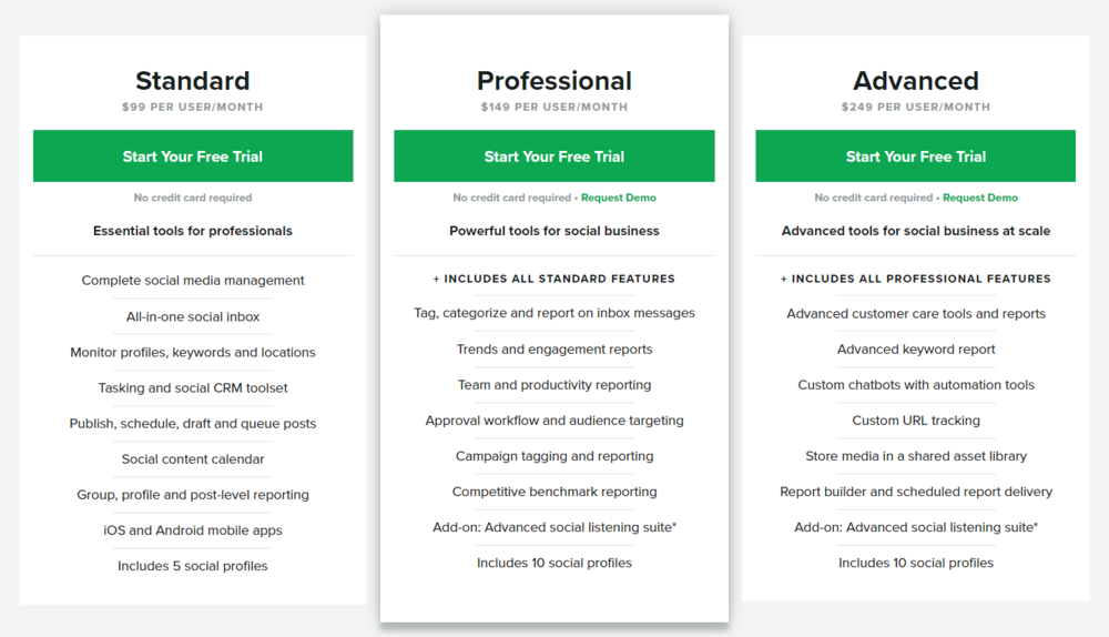 Sprout Social, social media platform, offers different features for different pricing plans.