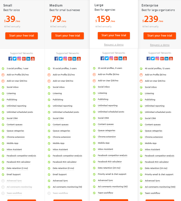 Agorapulse has a list of social media features available for different pricing plans.
