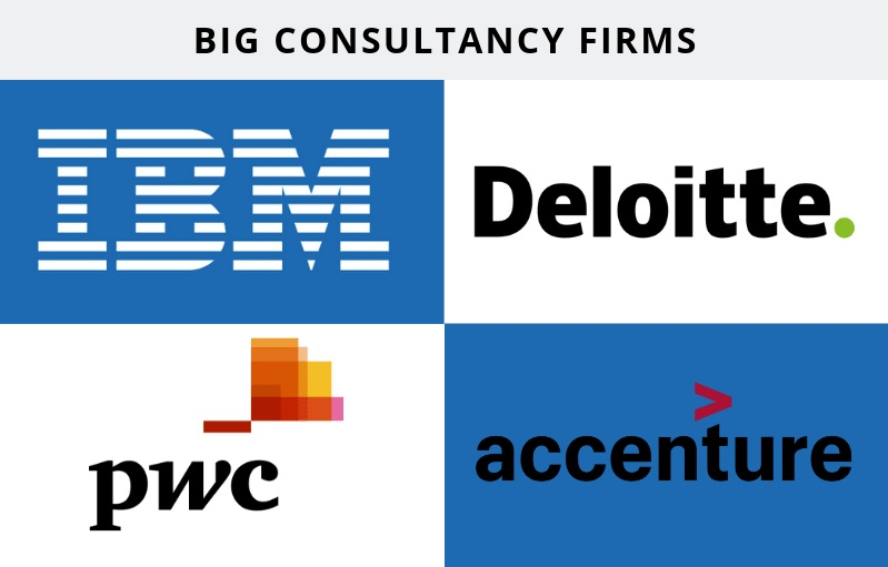 Examples of successful big consultancies: IBM, Accenture, PwC, Deloitte