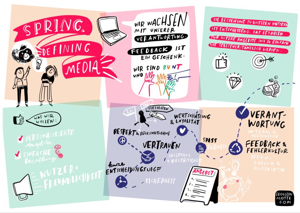 »SPRING. Defining Media«