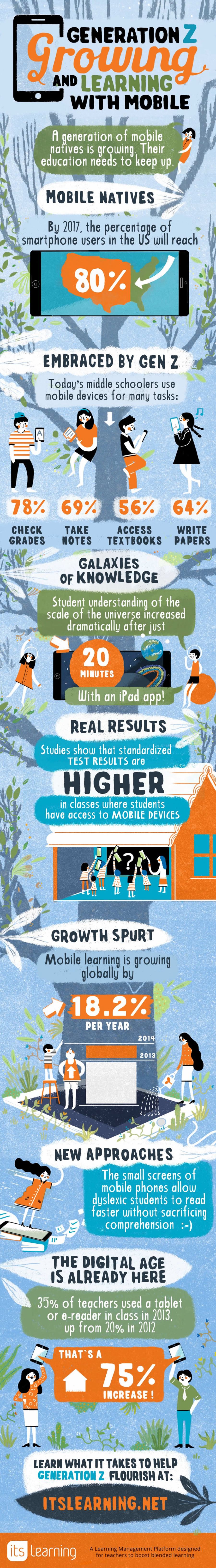 Growing-and-Learning-with-Mobile-Infographic-1000x7257.jpg