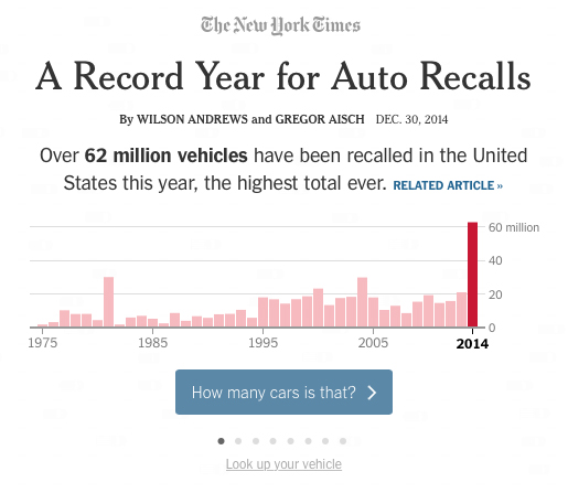 CLICK THE IMAGE FOR INTERACTIVE RECALL SEARCH