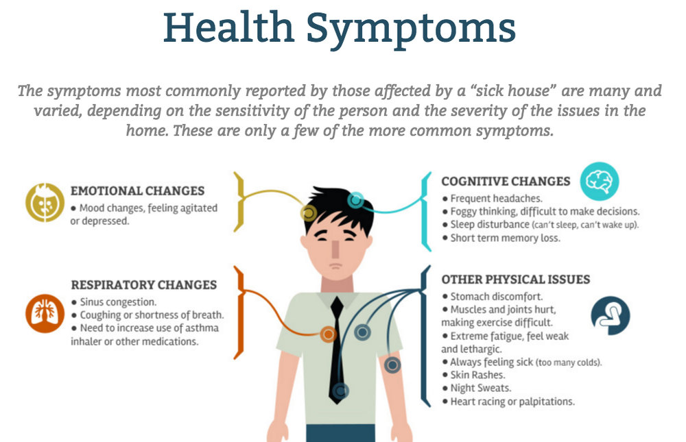 Does your home make you healthier or sicker?