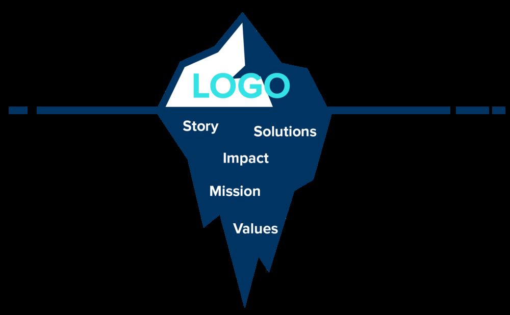 iceberg logo.png