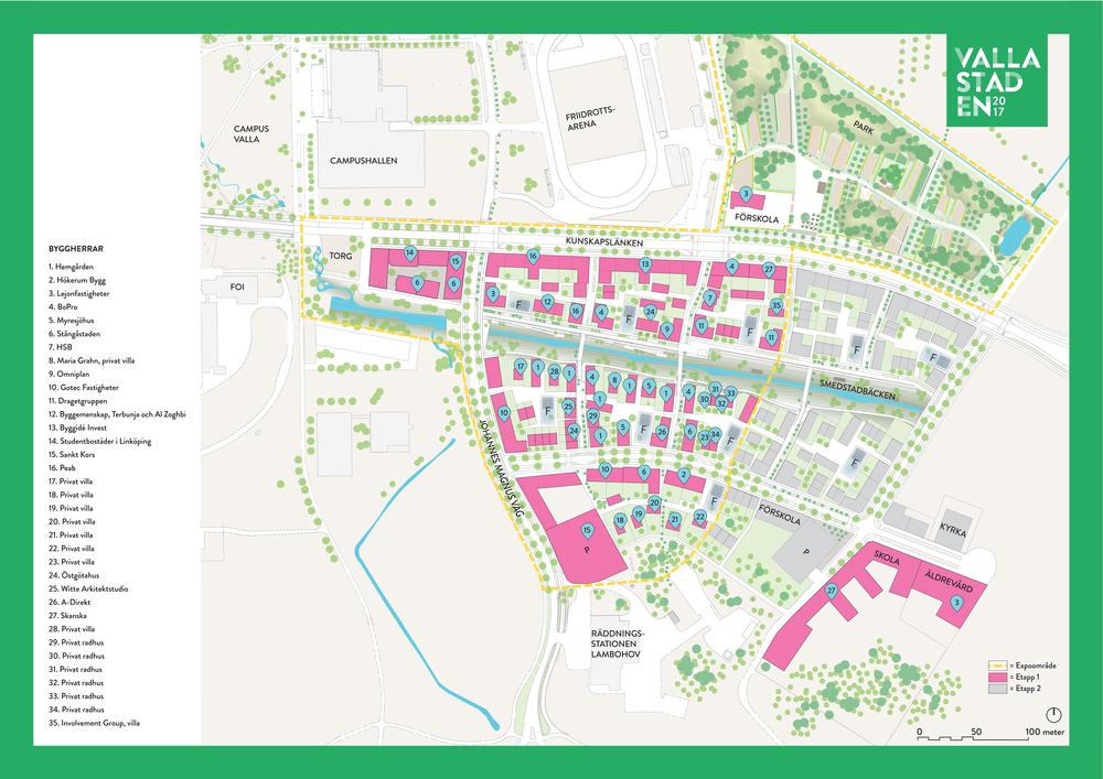 Under hela processen har Linköping regelbundet träffat potentiella byggherrar. De lokala bolagen har föredragit andra platser i staden, de stora nationella brukar ha svårt att klara overheadkostnaderna när projekten blir mindre än 40-50 lägenheter. Det har inte varit lätt för kommunen att hitta alla de alternativa byggherrar man önskade sig.