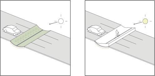Integrering av gröna stråk i den grå strukturen