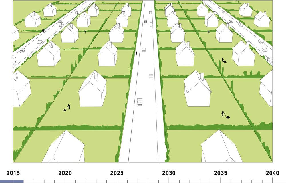 """Kan """"villadrömmen"""" från 1900-talet gradvis utvecklas av de boende... … och fånga upp även kommande generationers livsdrömmar?"""