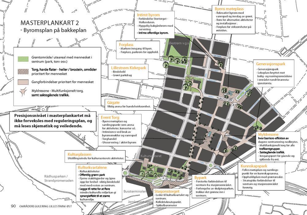 Lilleström. STRAKKS är ett näringslivs och stadsutvecklingsprojekt i samarbete med Aalborg kommun och Skedsmo kommmun där ett nära samarbete med kommunen, byggherrar och arkitekter knutets.(Exempel på radikalt mainstreamprojekt)