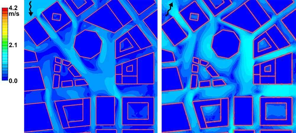 Vindsimulering av förhärskande vindriktningar baserad på genomsnittlig vindhastighet