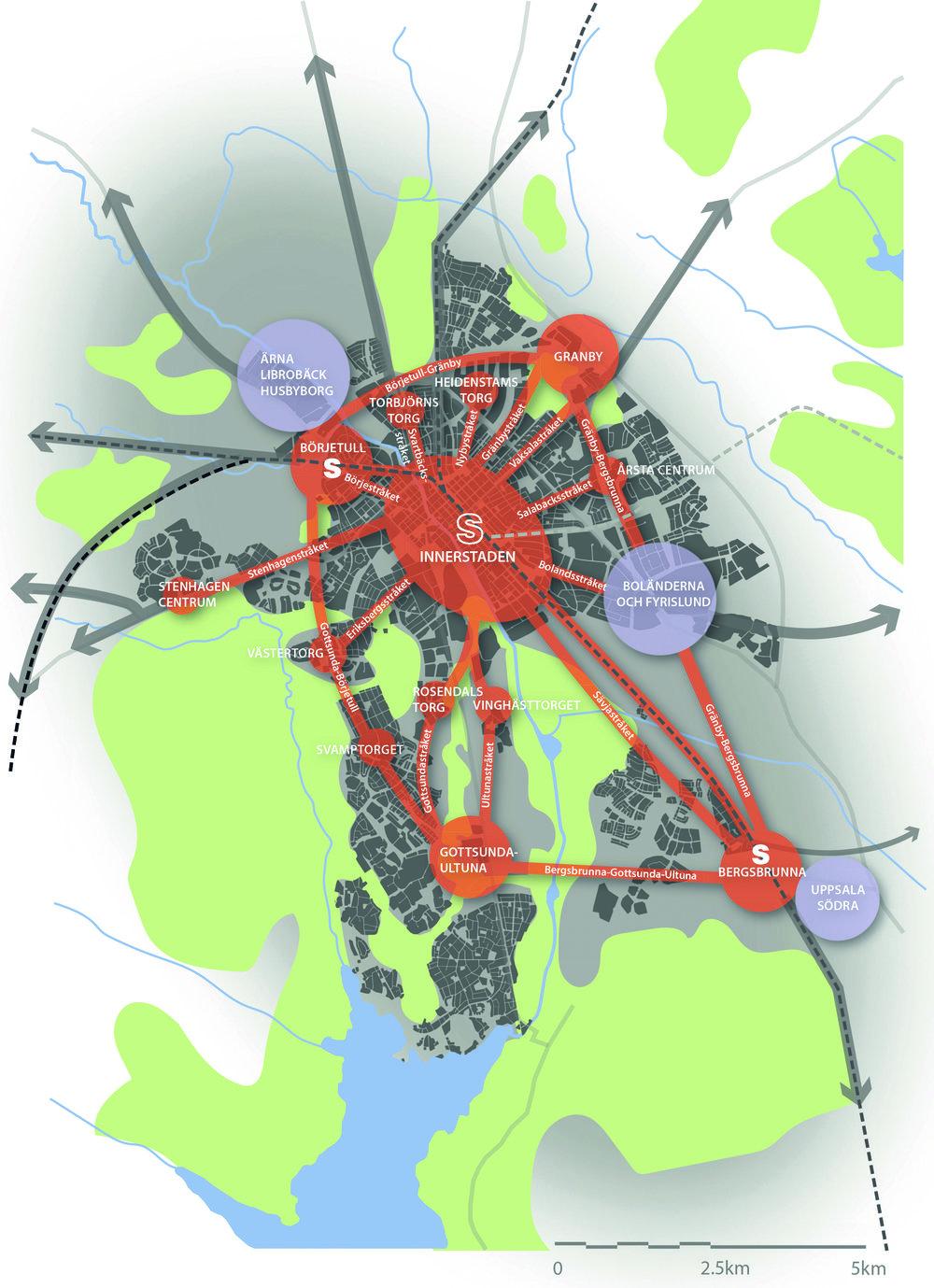 Strukturbild för staden 2050+. Bilden visar noder med koncentration av bebyggelse och sammanbindande stråk med kapacitetsstark kollektivtrafik.