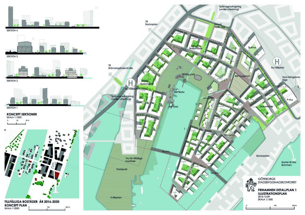 Plankarta över Frihamnen. Juryn för Sveriges arkitekters planpris har kunnat konstatera att det är behovet av nya bostäder som i första hand styr planarbetet. Stora planprojekt med många lägenheter har blivit allt vanligare. 2016 gick planpriset till Frihamnen i Göteborg