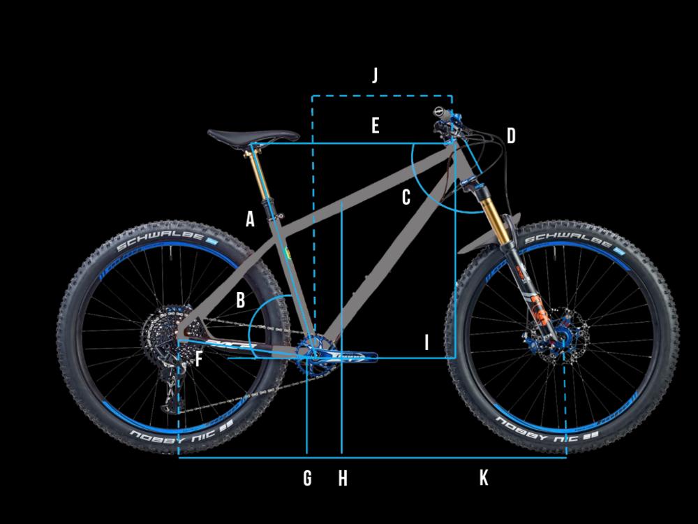 RC627 Geometry