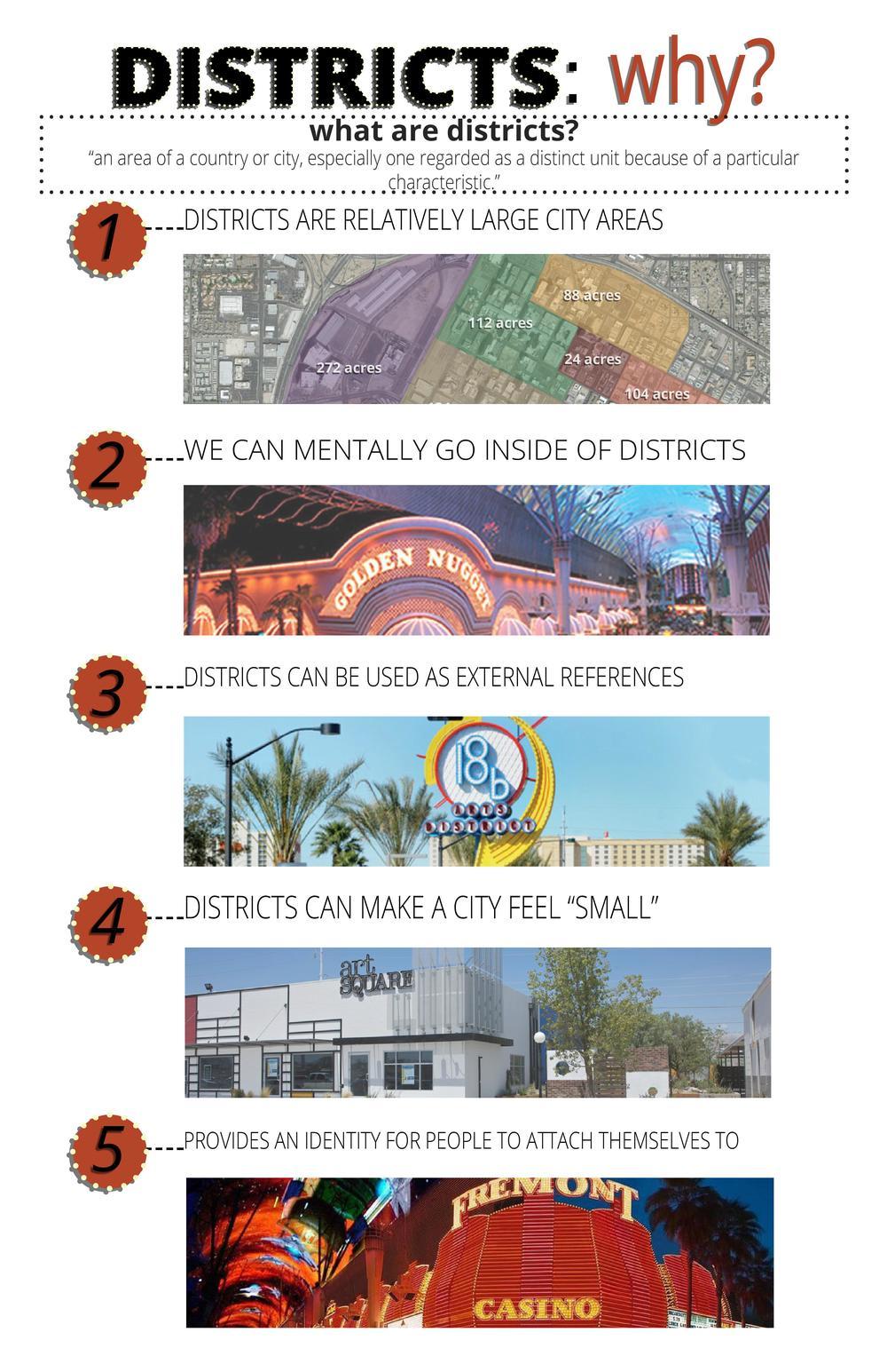 Districts_PDF_1_29-page-002.jpg