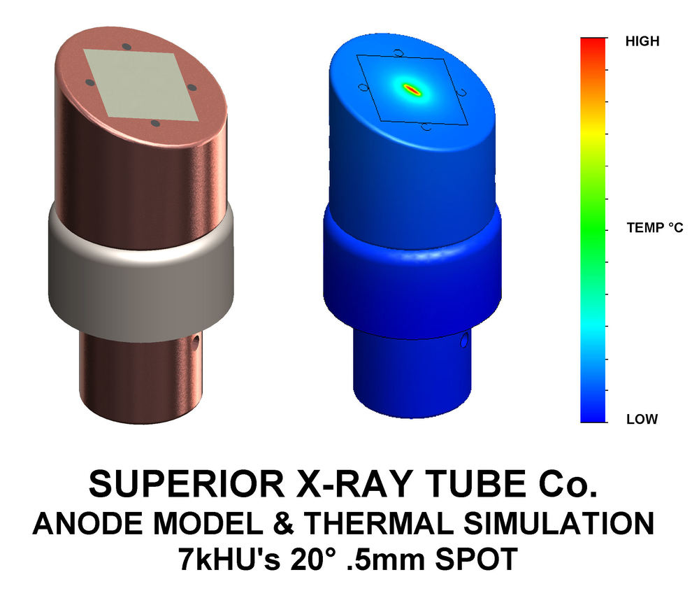 How do X-ray tubes work