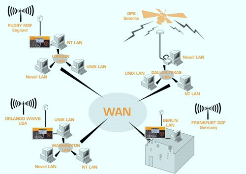 images of wide area network diagram   diagramscollection wide area network diagram pictures diagrams