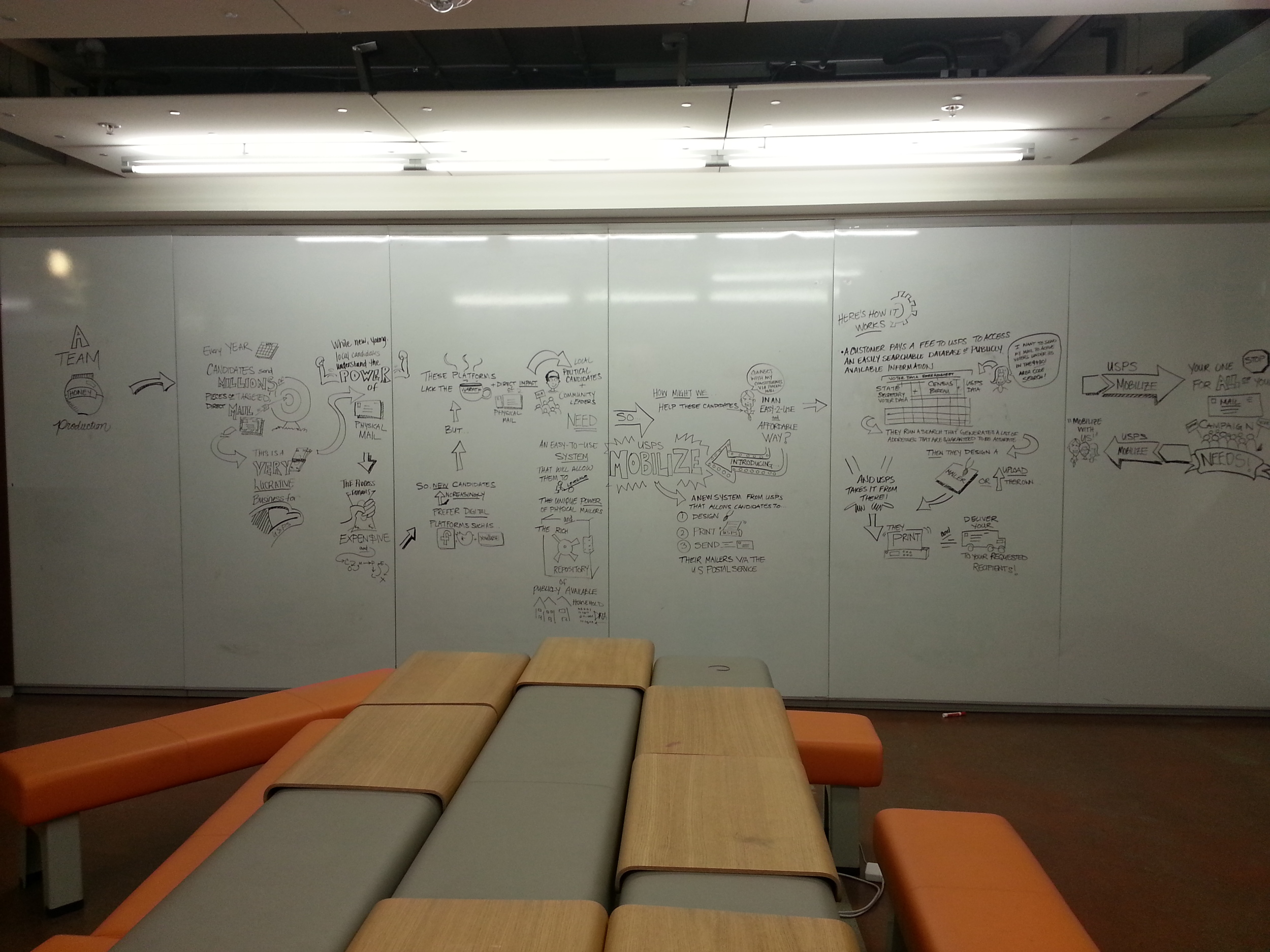The whiteboards in Huddle Room 1 at the d.school where I crafted the illustrations for our d.bootcamp final video. (Photo by Emi Kolawole)