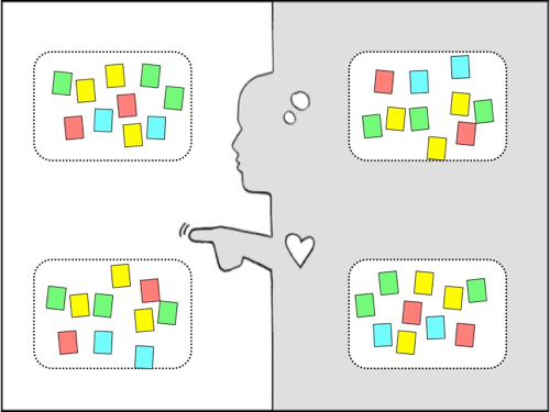 An empathy map in which design thinkers can outline what interviewees say, do, think and feel in quadrants going counterclockwise from the top left quadrant.