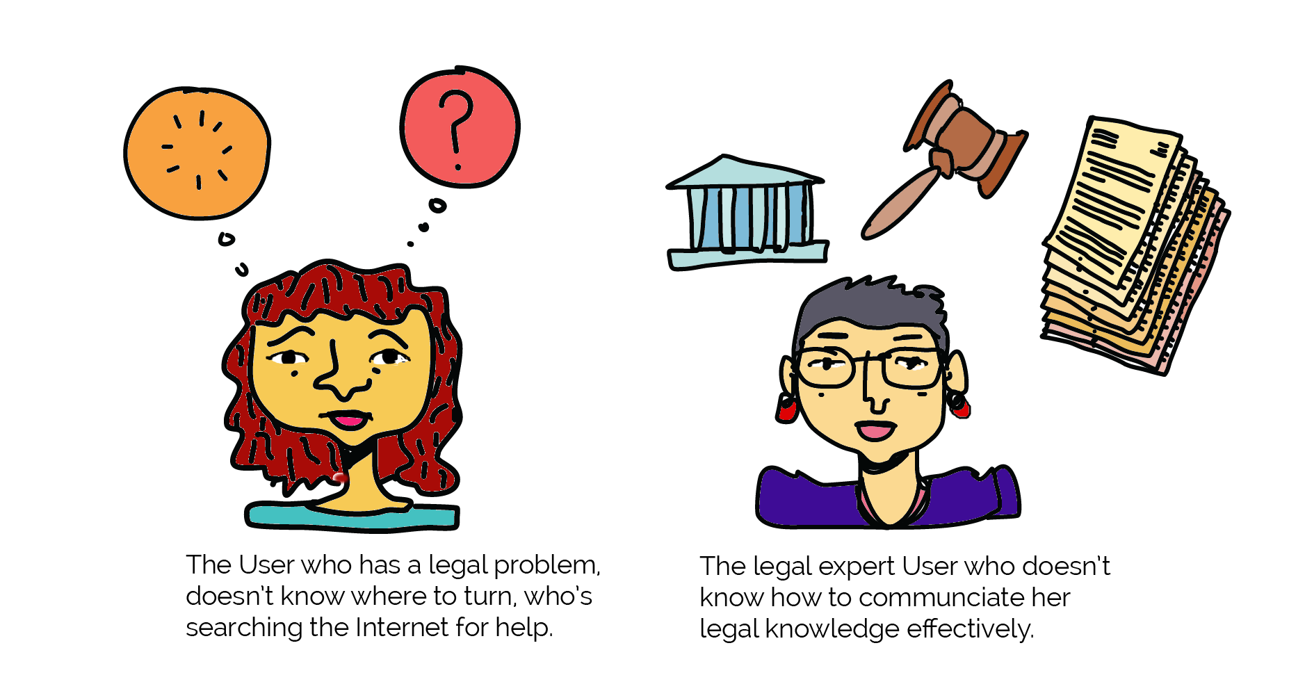 Legal Navigator Users