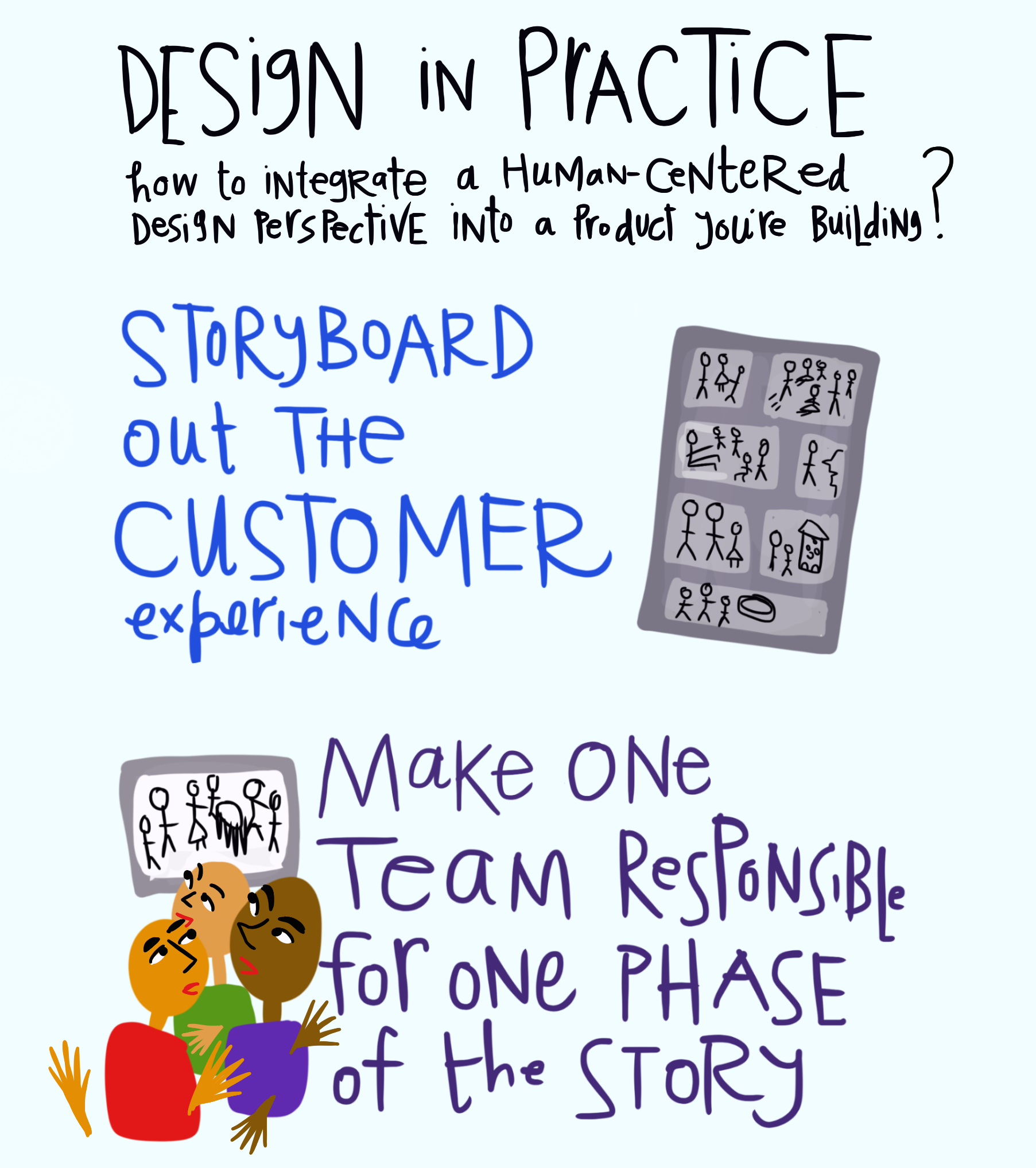 Notes on Design - Design in Practice