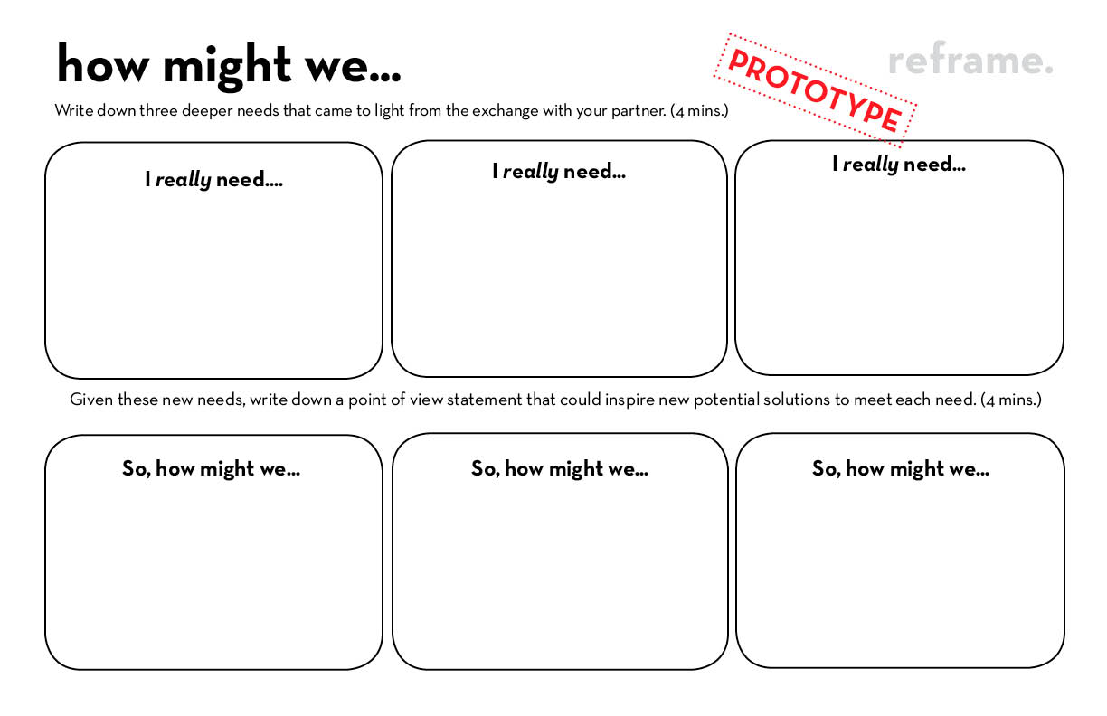 worksheet Start Stop Continue Worksheet method and madness bringing purpose to process the whiteboard slide 4