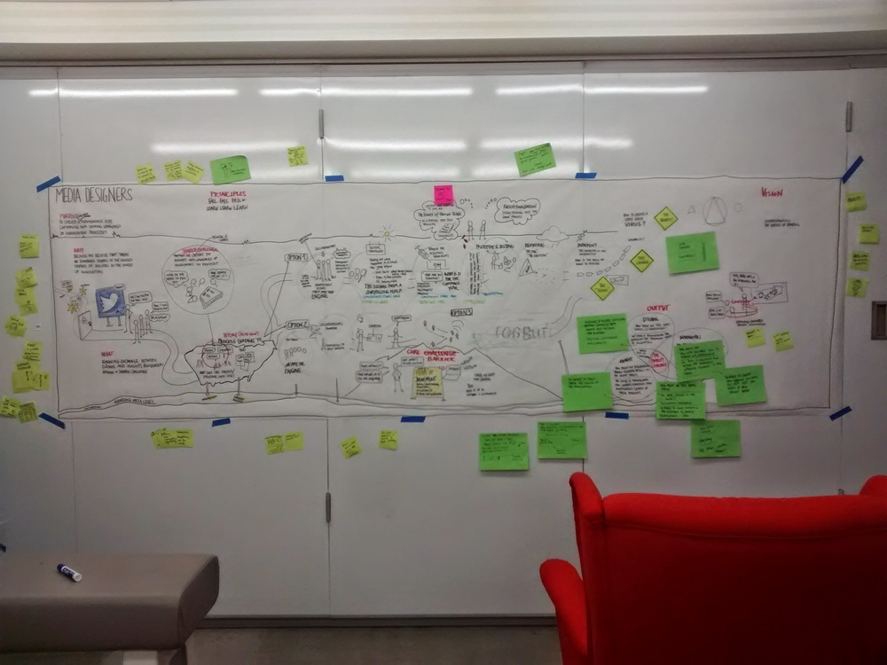 A co-creation illustration by Stine Degnegaard rests on the whiteboard wall in Huddle Room 3 at the d.school.