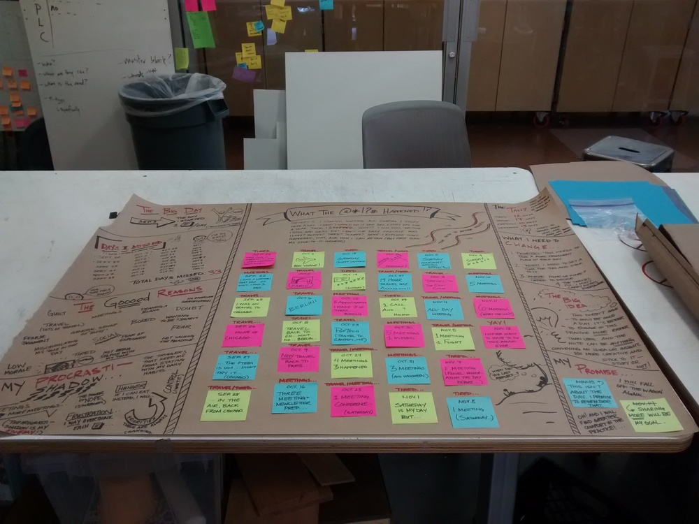 The full layout I created on butcher paper in the d.school maker space. (Emi Kolawole)
