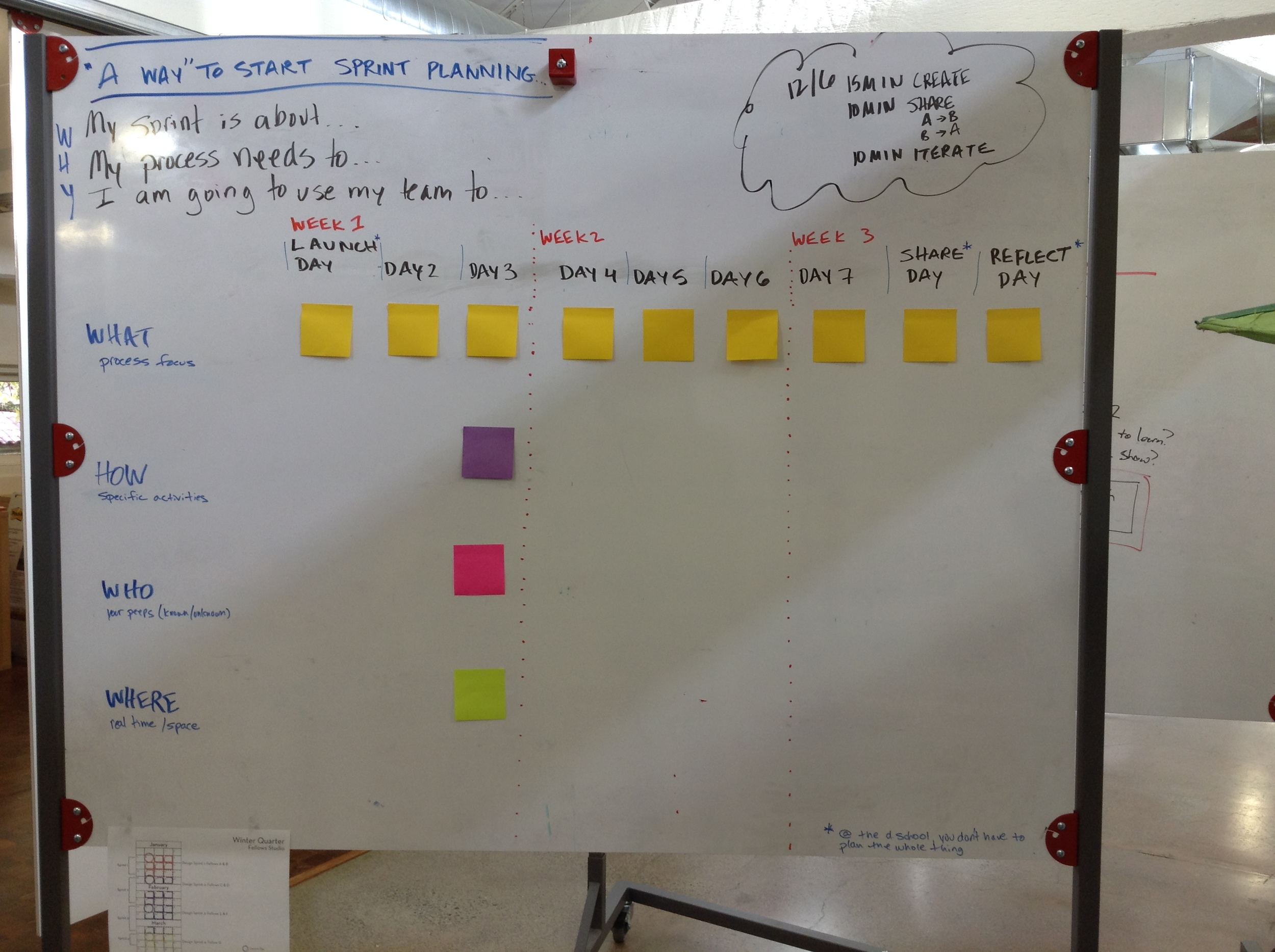 designing for a design sprint the whiteboard