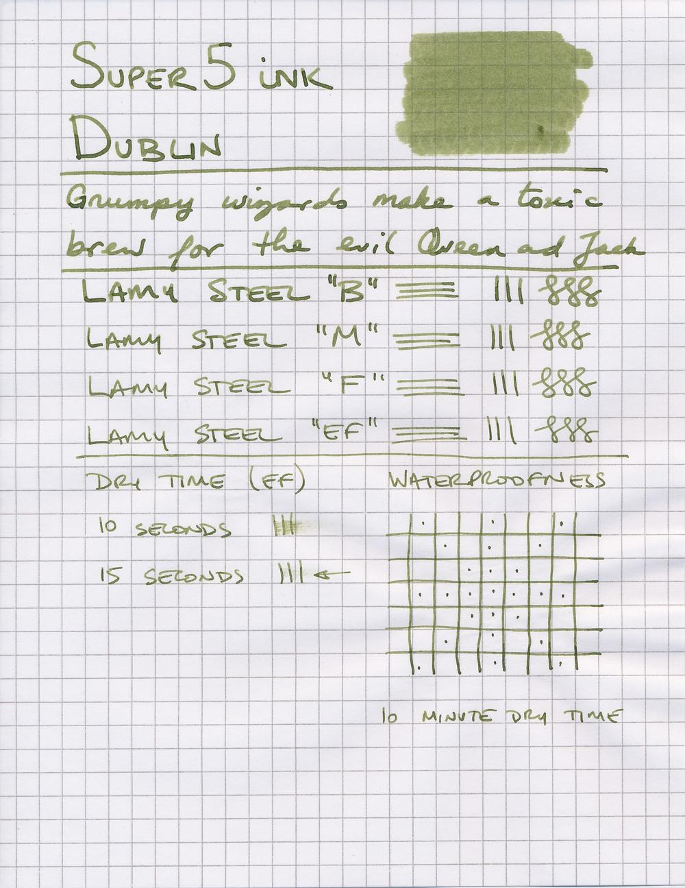 Writing Sample on Rhodia 80 gsm