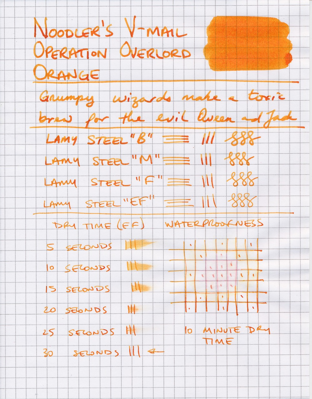 Writing Sample on Rhodia 80 gsm