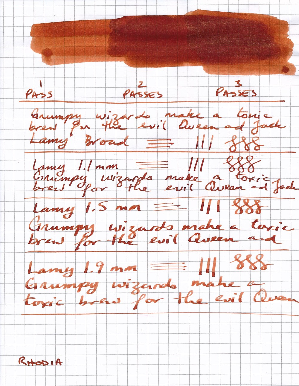 Scanned writing Sample on Rhodia 80 gsm