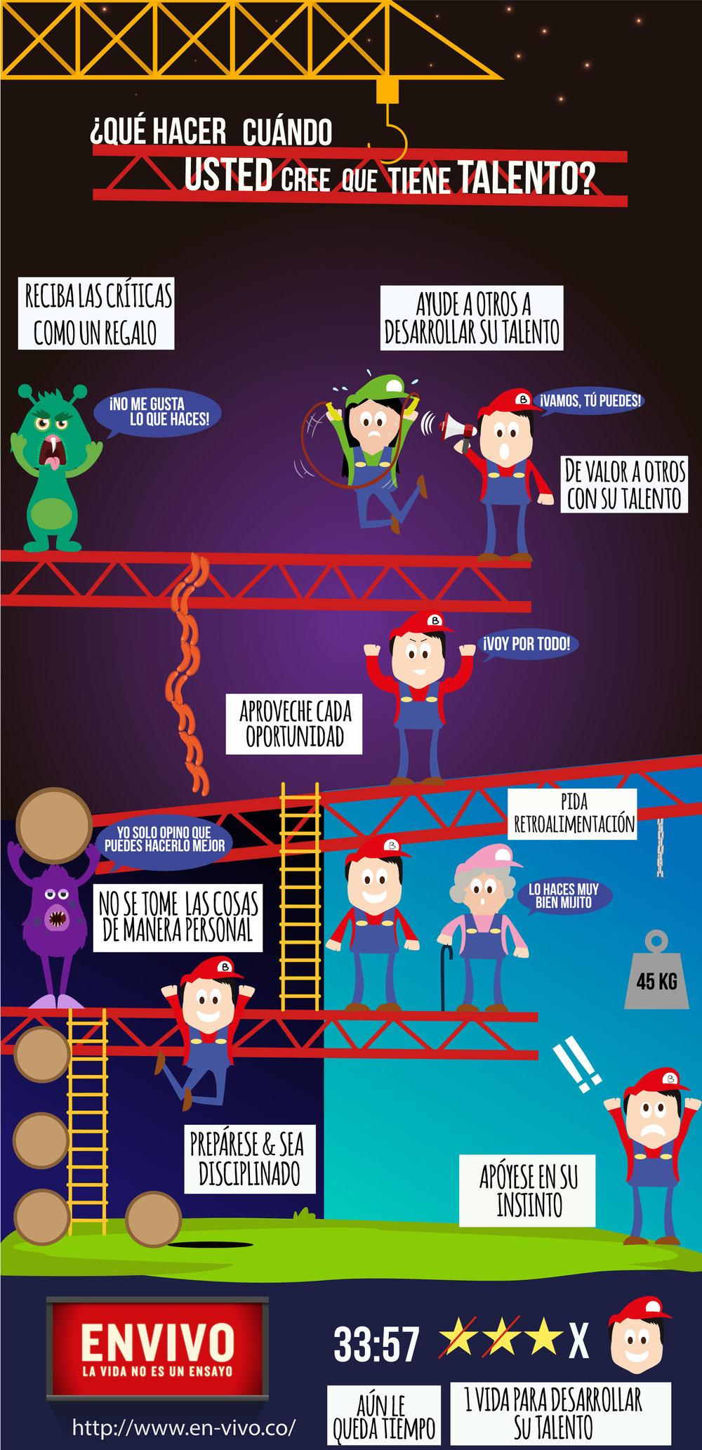 Infografía sobre talento