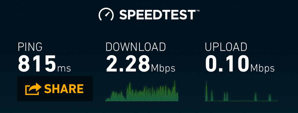 Wifi speed test courtesy of speedtest.net