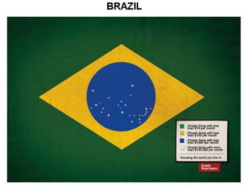 Knowing Brazil