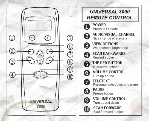 Universal remote control 3000 instructions