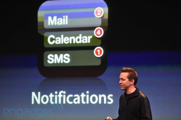 Notificaciones en el iPhone
