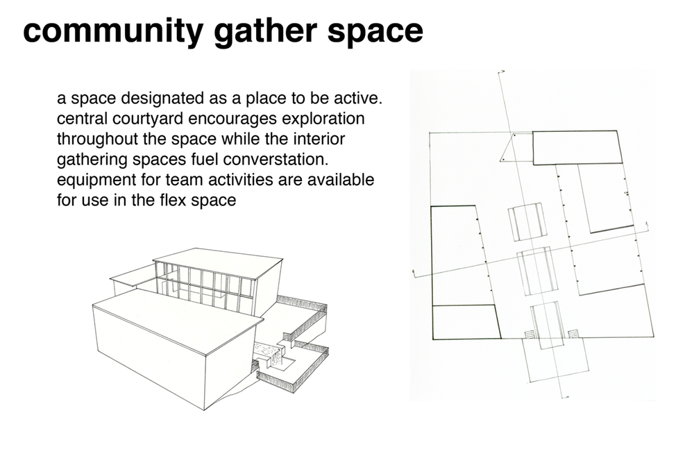 community gather space plans].png