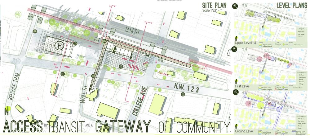 Accesstogateway.jpg