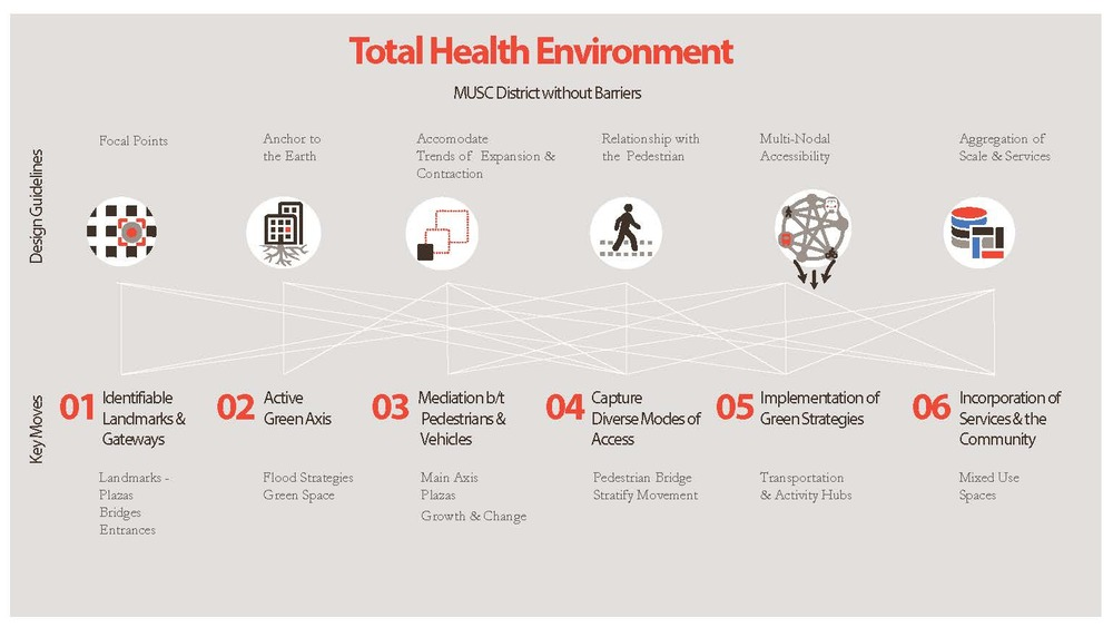 Total Health Environment_FINAL2_Page_14.jpg