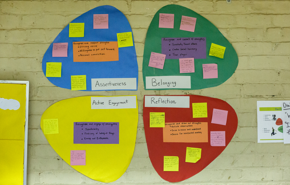 The Clover Model highlights four essential elements or leaves that people of all ages need in order to thrive, learn and grow: Active Engagement; Assertiveness; Belonging; and Reflection.