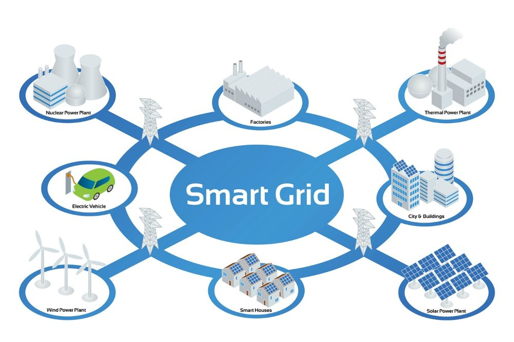 smart grid technology backup power generator