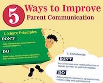 The Do's and Dont's for Better Parent Communication — ParentSquare Blog