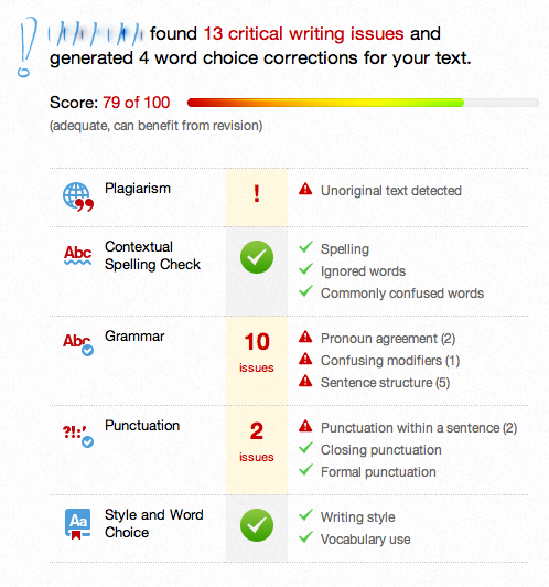 Grammarly Review: Real Editor Vs  Automated Proofreader