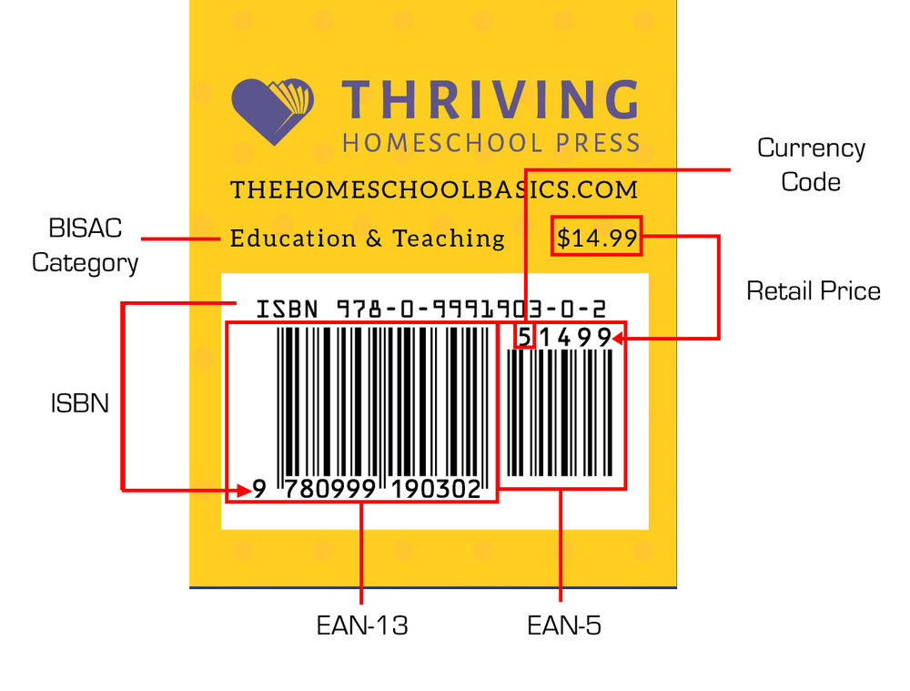 HomeschoolBasics_6x9_BackCover_barcode_labeled.jpg