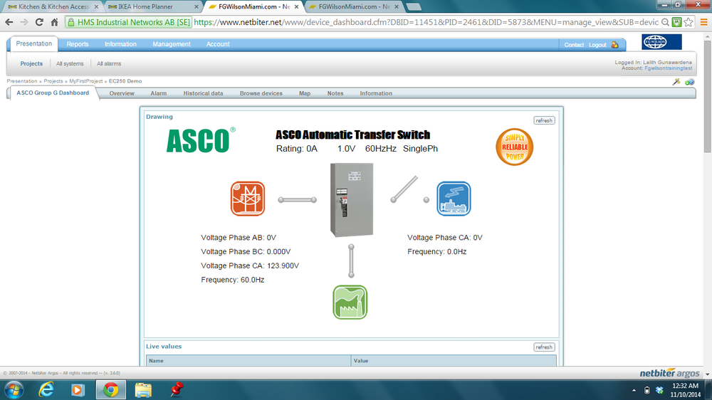 ASCO Group G Controller monitoring.png