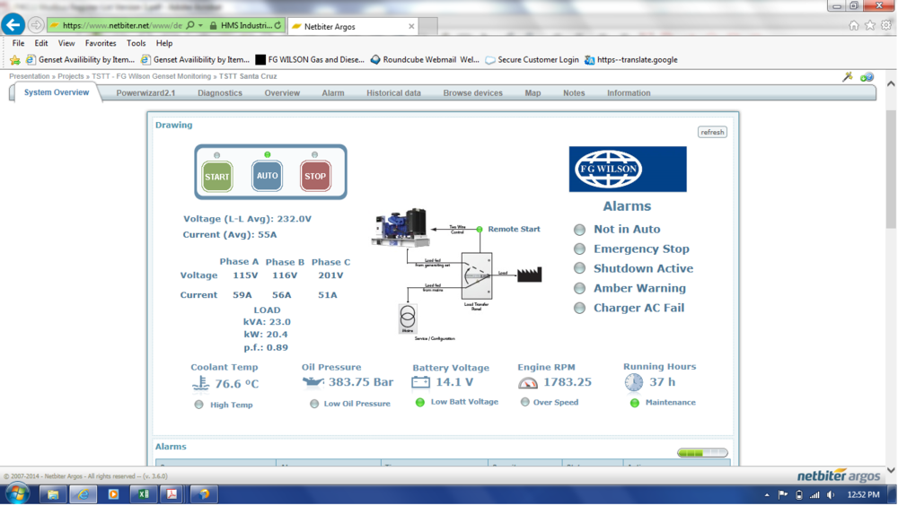 PW Monitoring.png