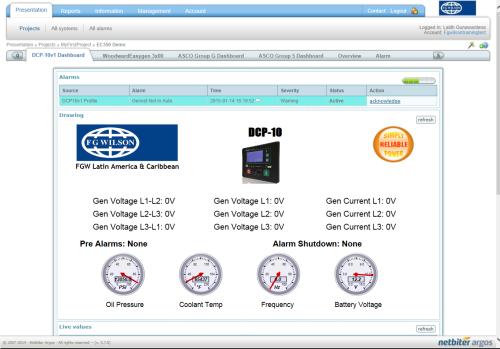 Netbiter Remote Monitoring