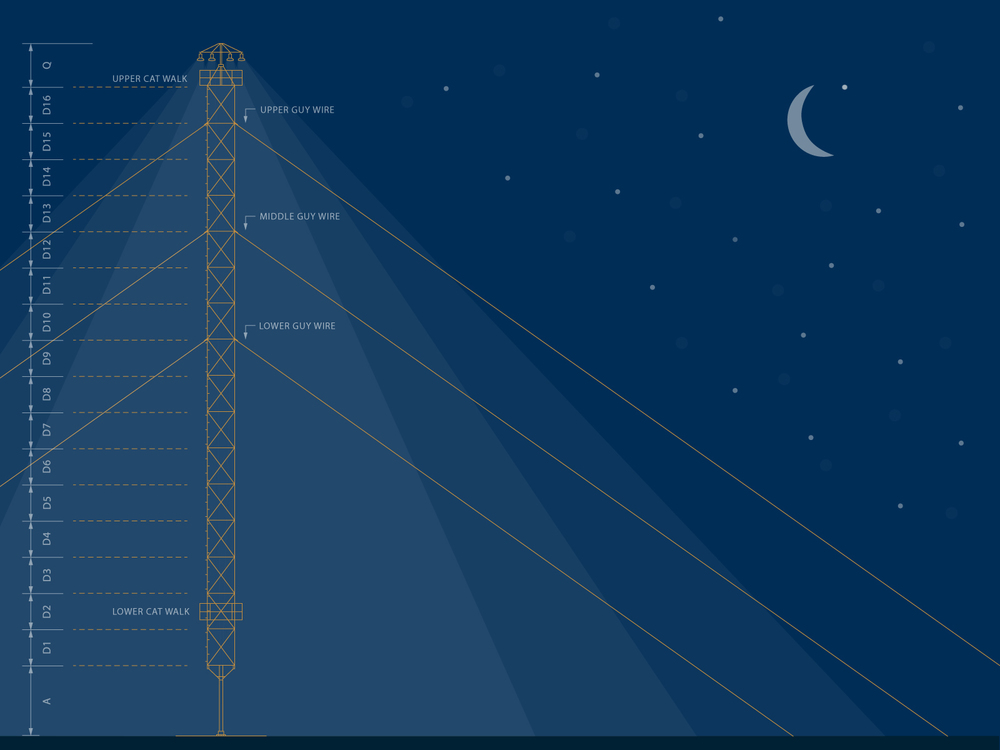 Moonlight Tower illustration inspired by a 99% Invisible podcast. Featured as the cover photo on their Facebook page. For additional Moonlight Tower images, please visit www.austinmoonlight.com
