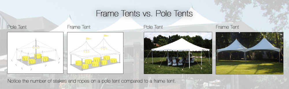 ... no center poles impeding the floor space of the tent and the pole tent will have a center pole sitting on the ground in the tent.  sc 1 st  Events Party Rentals Tents Tables Chairs & Party RentalsFAQ u2014 Events Party Rentals